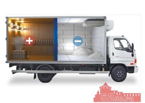 Услуги ремонта кузовного и коммерческого автотранспорта